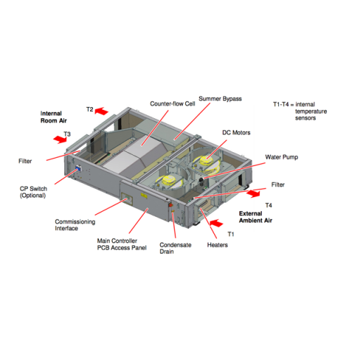 Totus 2 mini Totus 2 Midi internal diagram